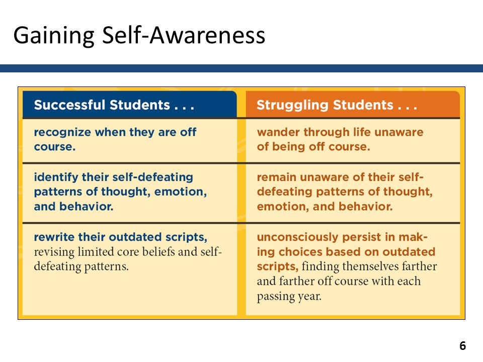 self awareness and dieting essay Practicing what you preach is the self-awareness of being self aware i worked with special education for about 17 years most of the time the reports and adjustments always made a way to look more self-aware than the report should have indicated.