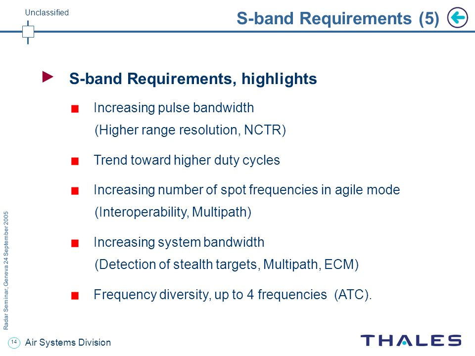 S-band Requirements (5)
