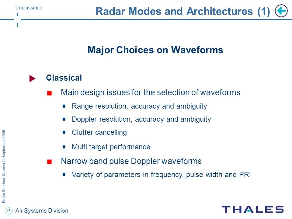 Radar Modes and Architectures (1)