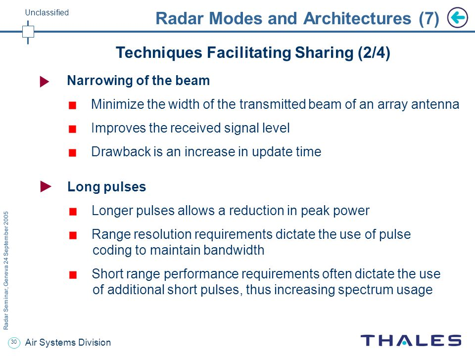 Radar Modes and Architectures (7)