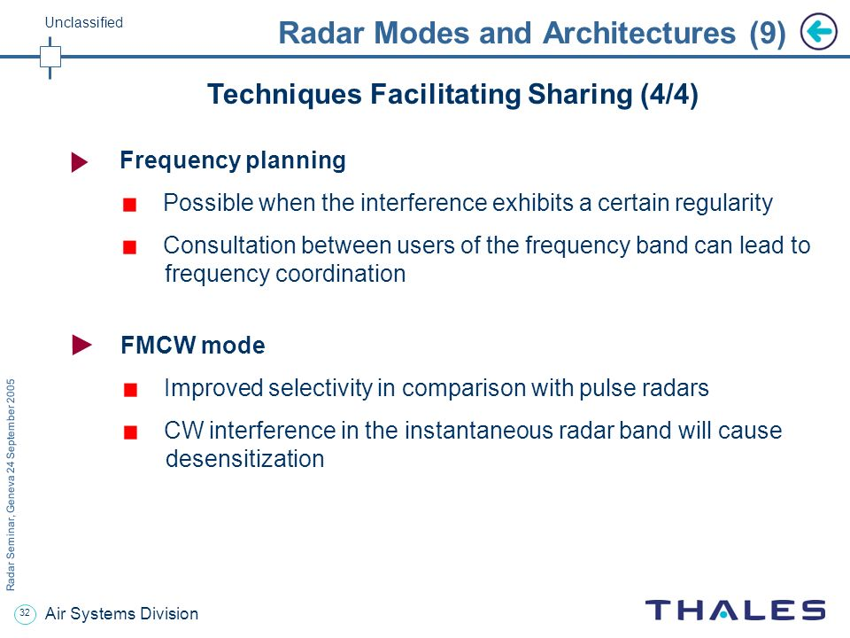 Radar Modes and Architectures (9)