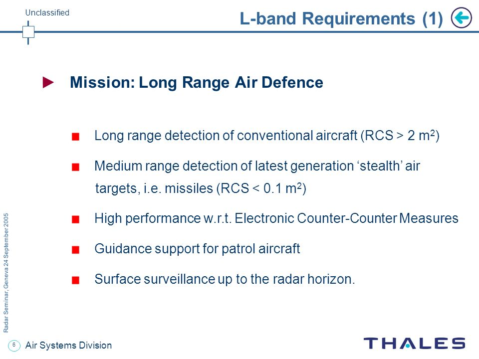L-band Requirements (1)