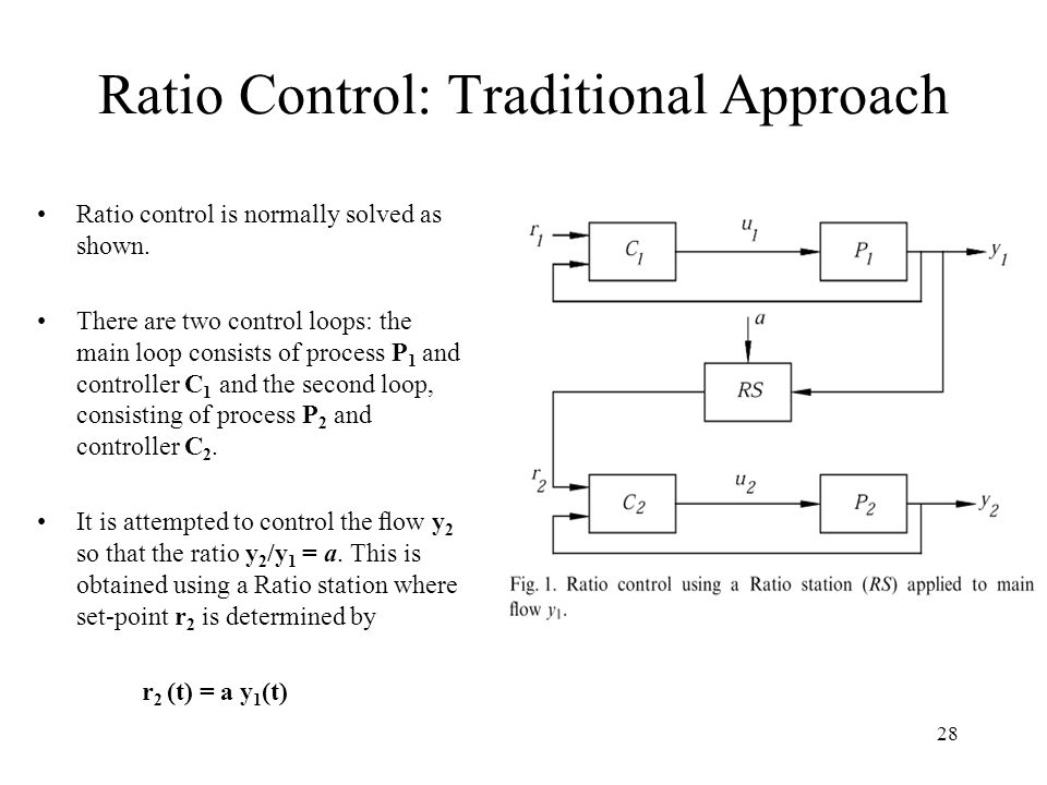 Famous Ratio Control Block Diagram Gift - Electrical and Wiring ...