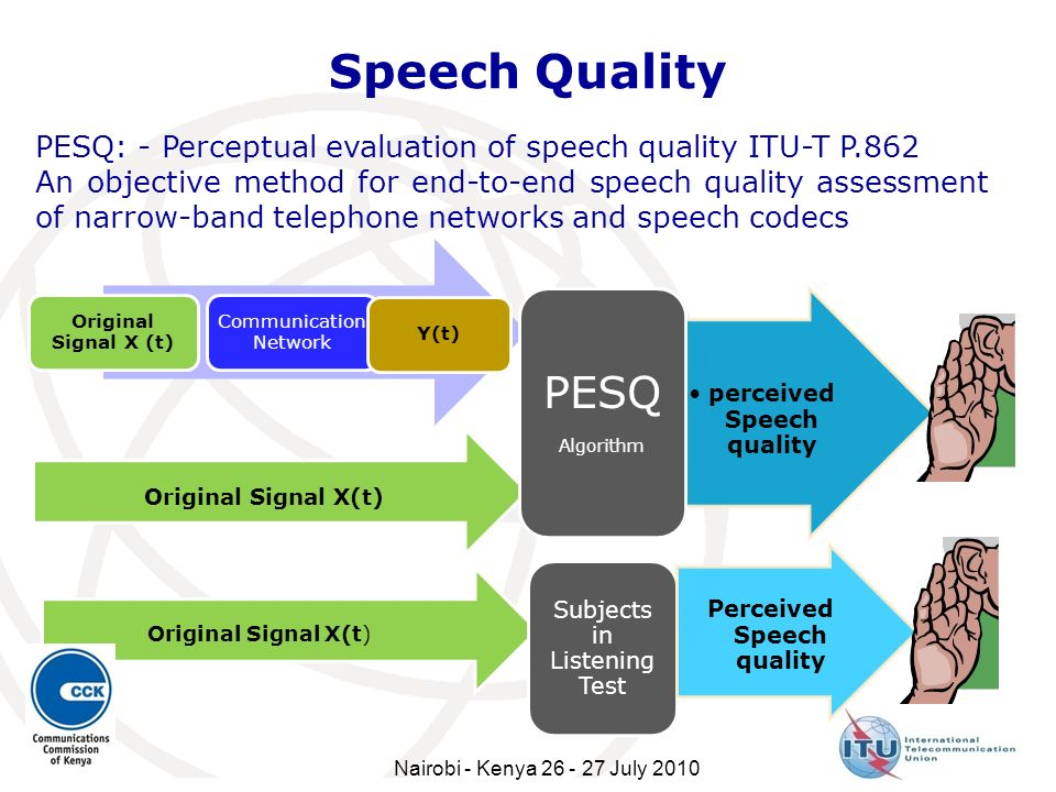 perceived Speech quality
