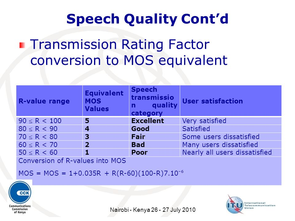 Transmission Rating Factor conversion to MOS equivalent