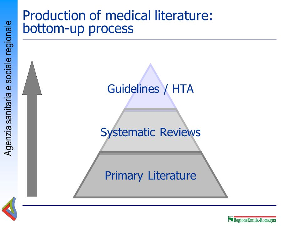 Production of medical literature: bottom-up process