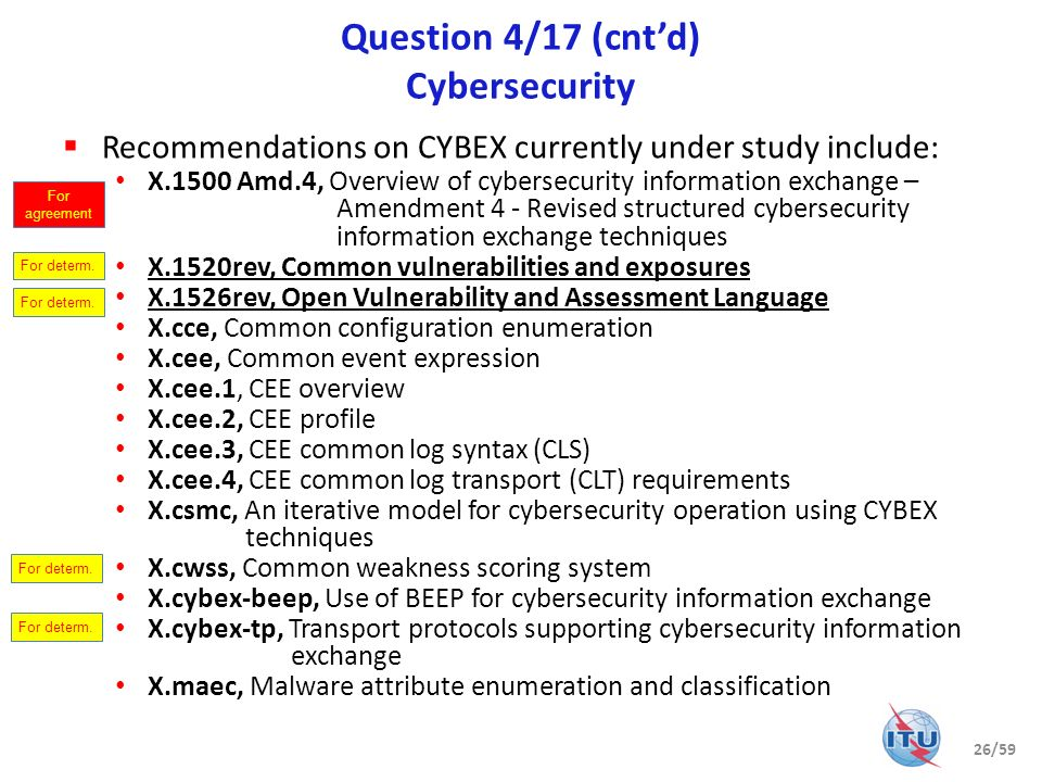 Question 4/17 (cnt'd) Cybersecurity
