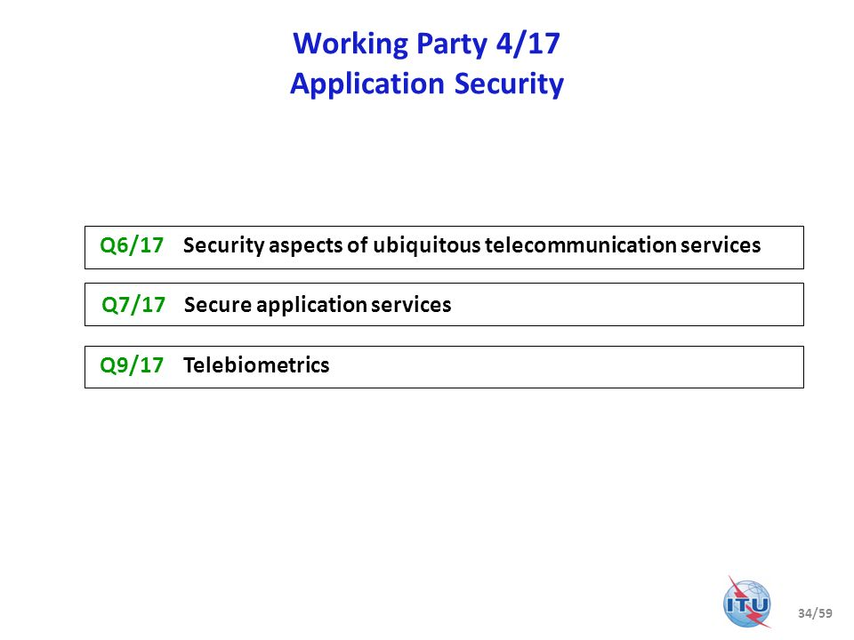 Working Party 4/17 Application Security