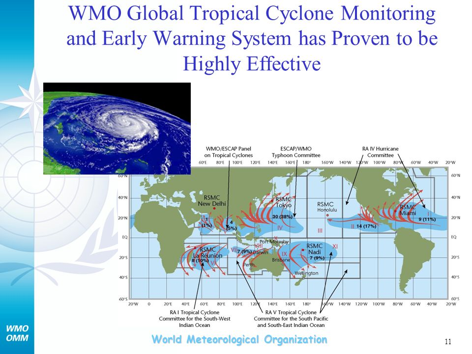 WMO Global Tropical Cyclone Monitoring and Early Warning System has Proven to be Highly Effective