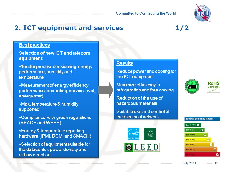 2. ICT equipment and services 1/2