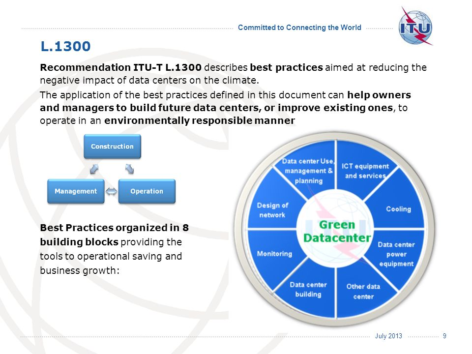 L.1300 Recommendation ITU-T L.1300 describes best practices aimed at reducing the negative impact of data centers on the climate.