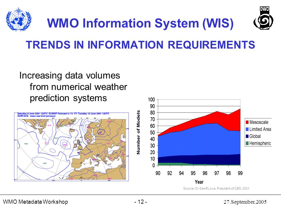 TRENDS IN INFORMATION REQUIREMENTS