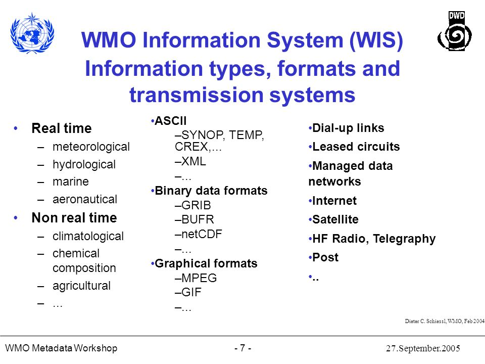 Information types, formats and transmission systems