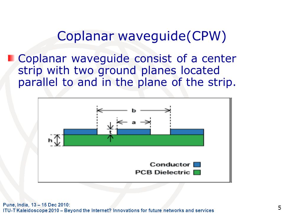 Coplanar waveguide(CPW)