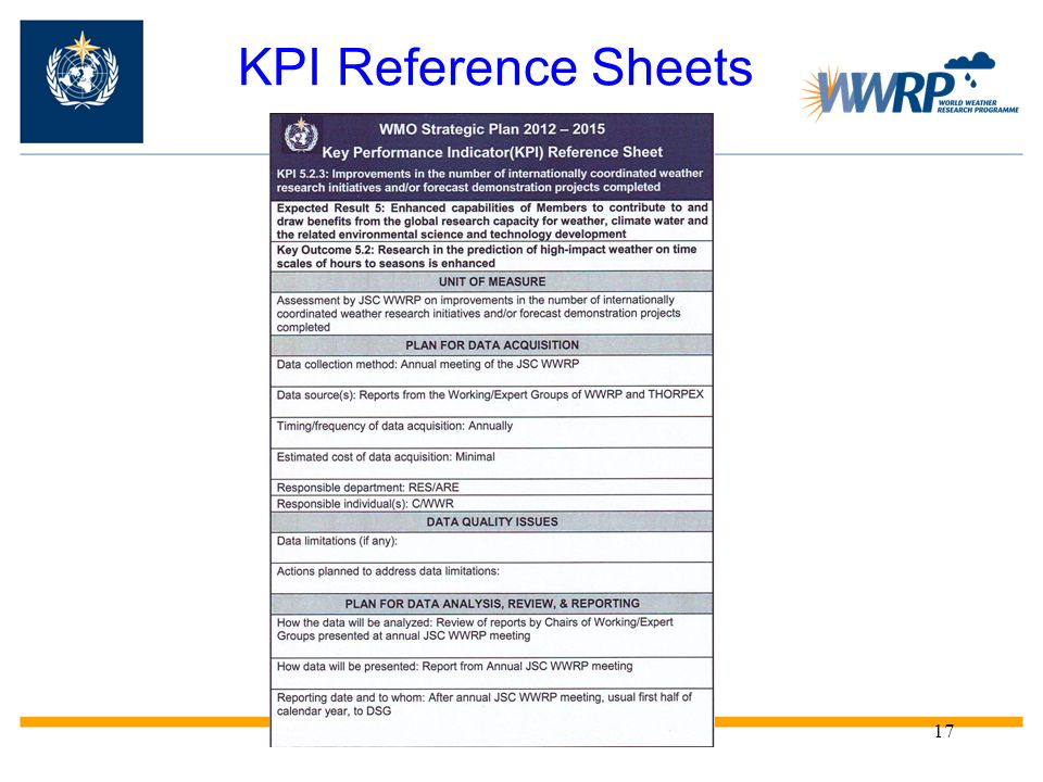 KPI Reference Sheets