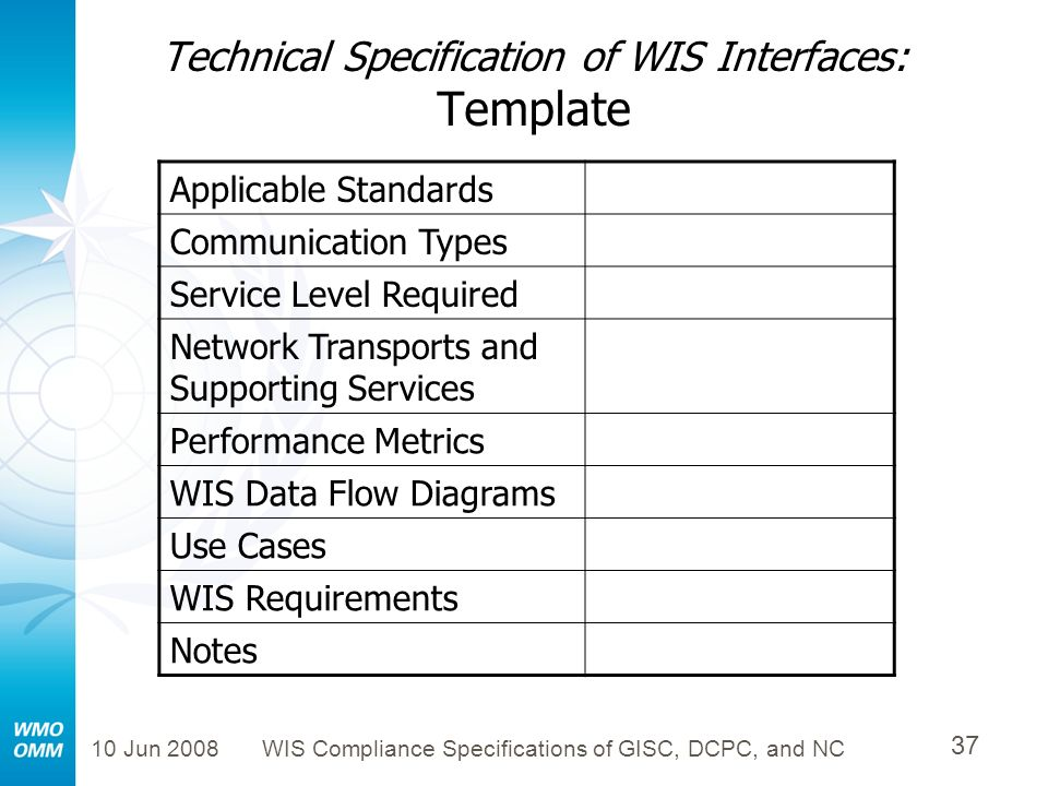 Technical Specification of WIS Interfaces: Template