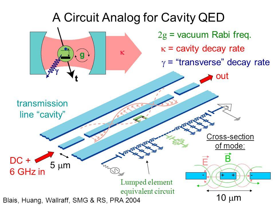 qed wiring diagram quantum optics with electrical circuits  circuit qed  ppt video  electrical circuits  circuit qed
