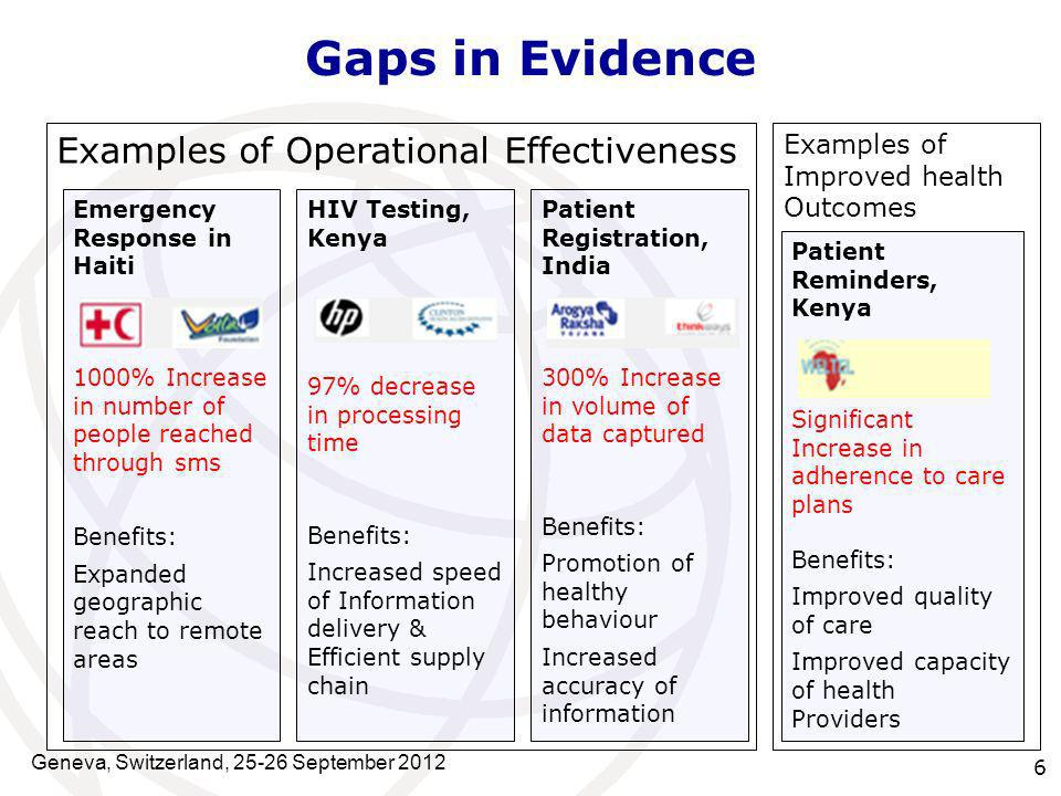 Gaps in Evidence Examples of Operational Effectiveness
