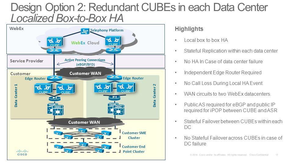 Cisco WebEx Cloud Connected Audio - ppt video online download