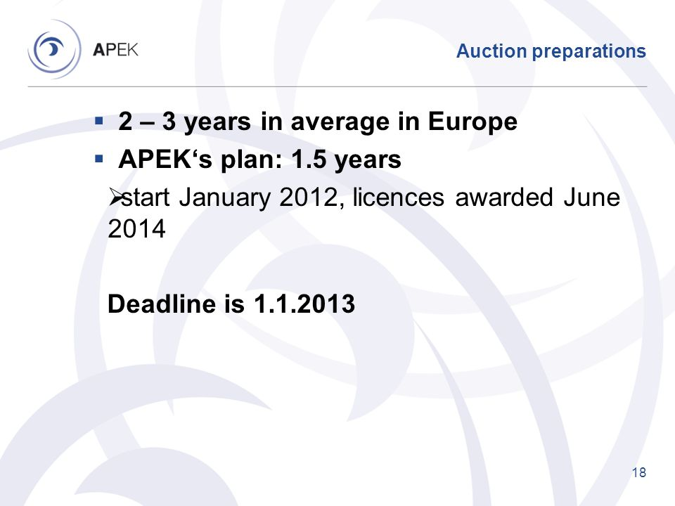 2 – 3 years in average in Europe APEK's plan: 1.5 years