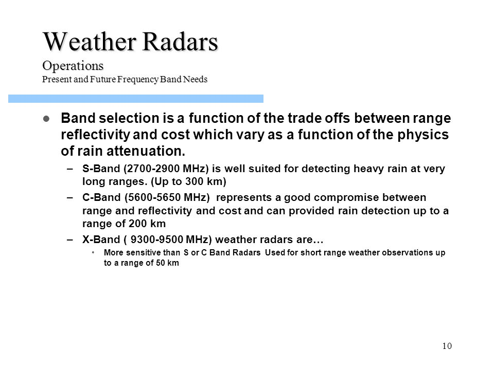 Weather Radars Operations Present and Future Frequency Band Needs