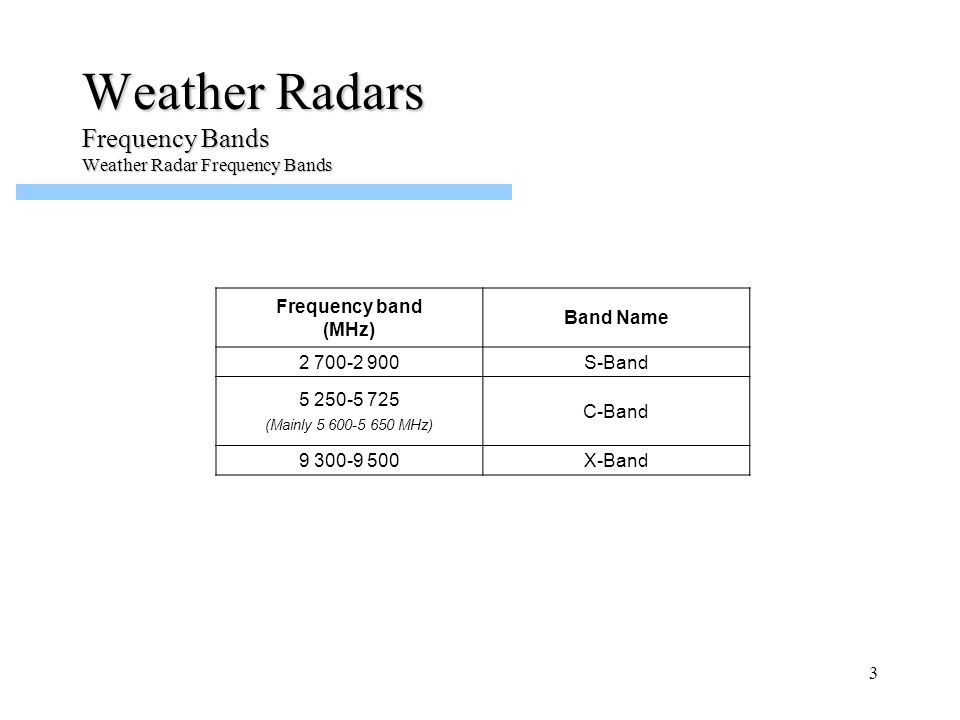 Weather Radars Frequency Bands Weather Radar Frequency Bands