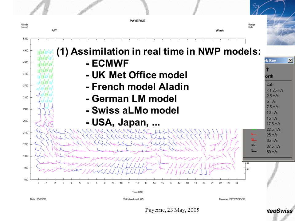 (1) Assimilation in real time in NWP models: - ECMWF