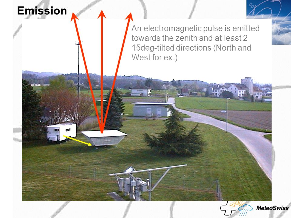 Emission An electromagnetic pulse is emitted towards the zenith and at least 2 15deg-tilted directions (North and West for ex.)
