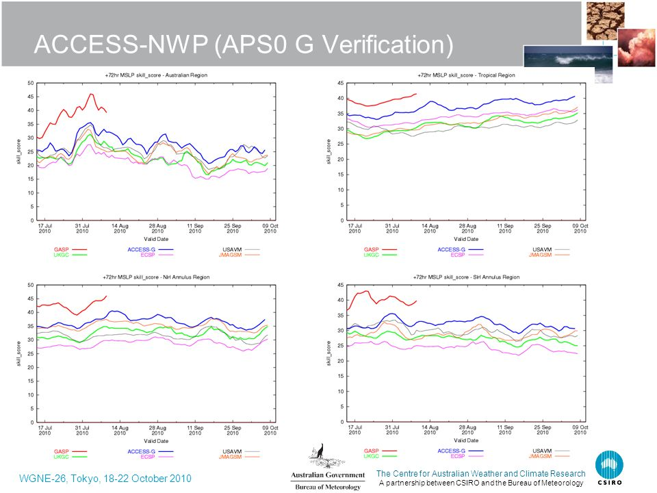 ACCESS-NWP (APS0 G Verification)
