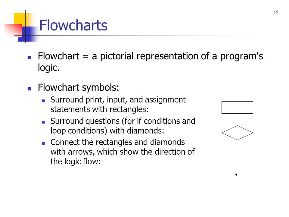 Chapter 2 Algorithms And Design Ppt Video Online Download