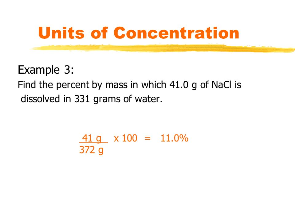 Units of Concentration