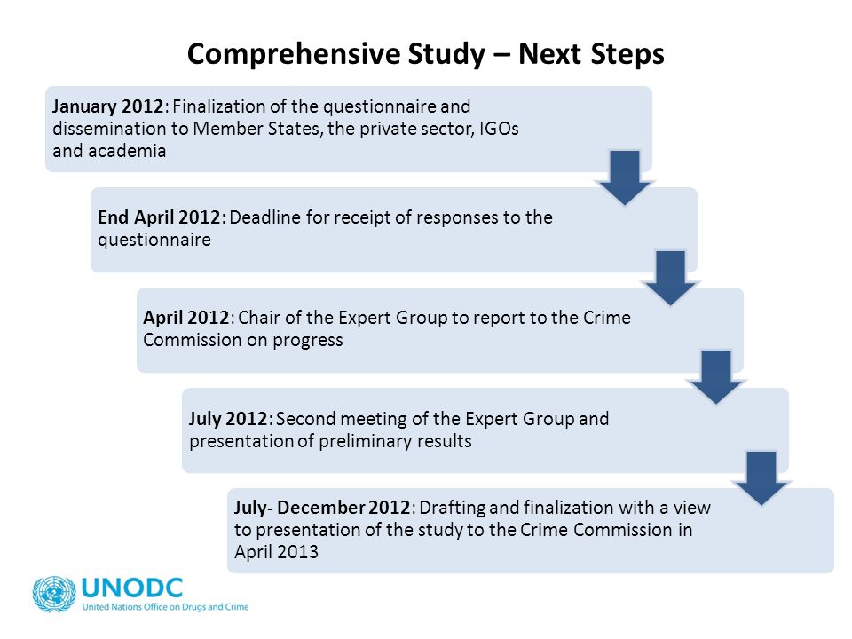 Comprehensive Study – Next Steps