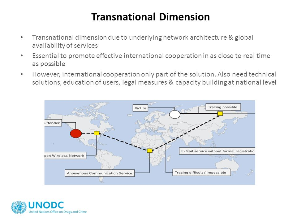 Transnational Dimension