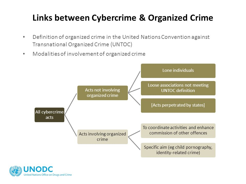 Links between Cybercrime & Organized Crime