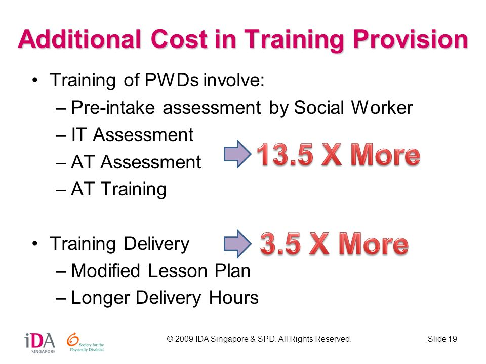 Additional Cost in Training Provision