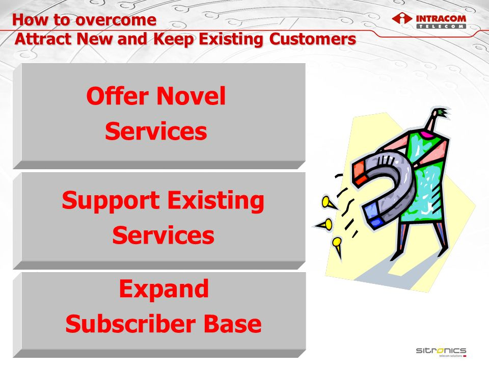 Support Existing Services Expand Subscriber Base