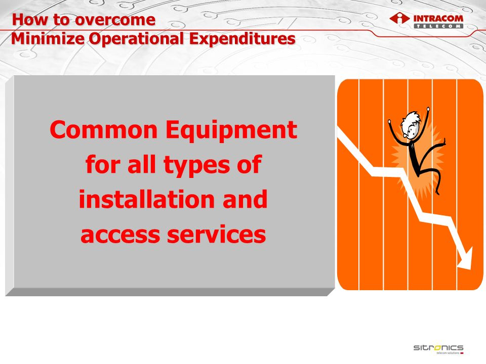Common Equipment for all types of installation and access services
