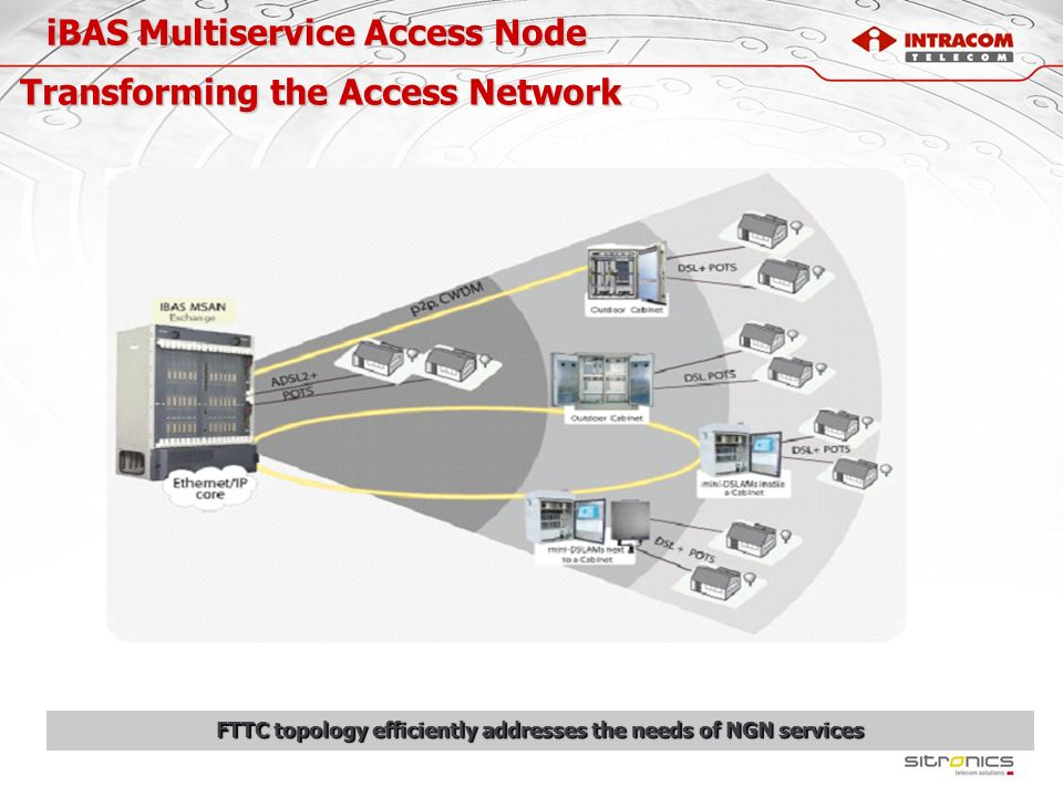 FTTC topology efficiently addresses the needs of NGN services