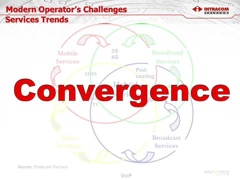 A leading Telecommunication Solutions Partner  - ppt video