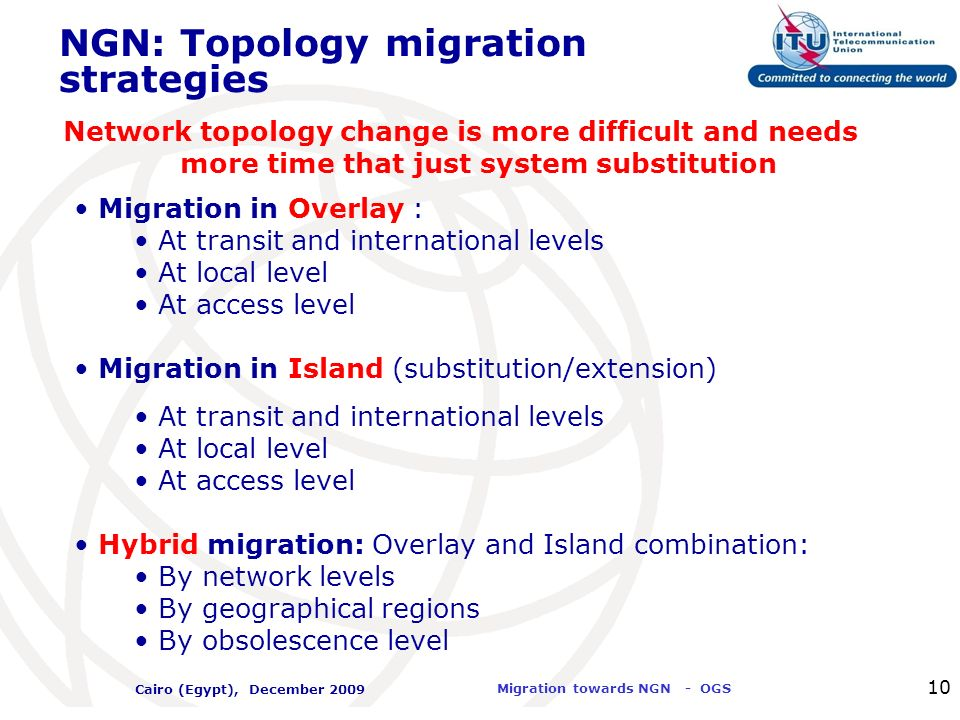 NGN: Topology migration strategies