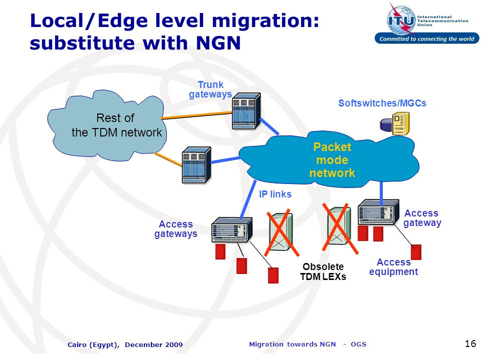 Local/Edge level migration: substitute with NGN
