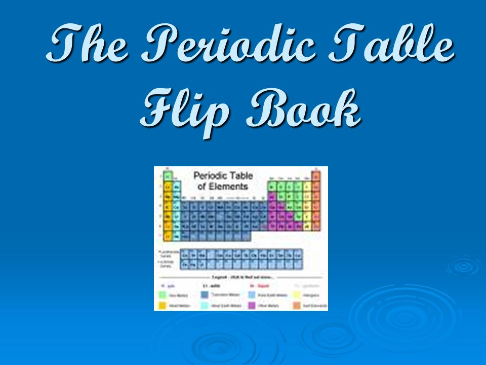 The Periodic Table Flip Book Ppt Download