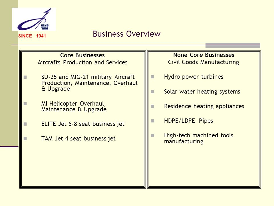 Business Overview Core Businesses Aircrafts Production and Services