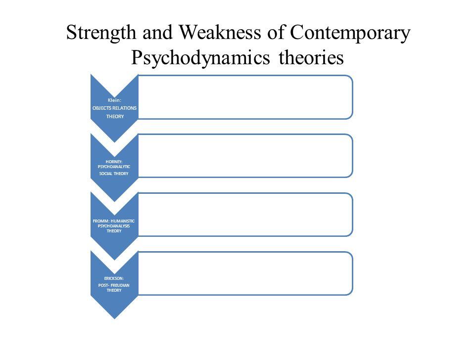 contemporary psychodynamic