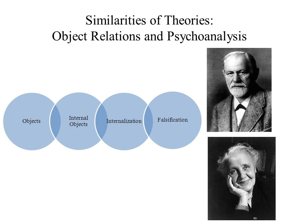 Similarities of Theories: Object Relations and Psychoanalysis