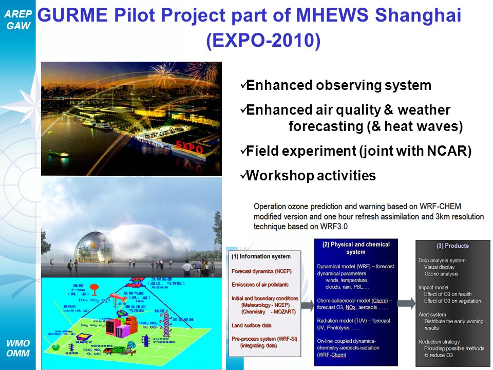 GURME Pilot Project part of MHEWS Shanghai (EXPO-2010)