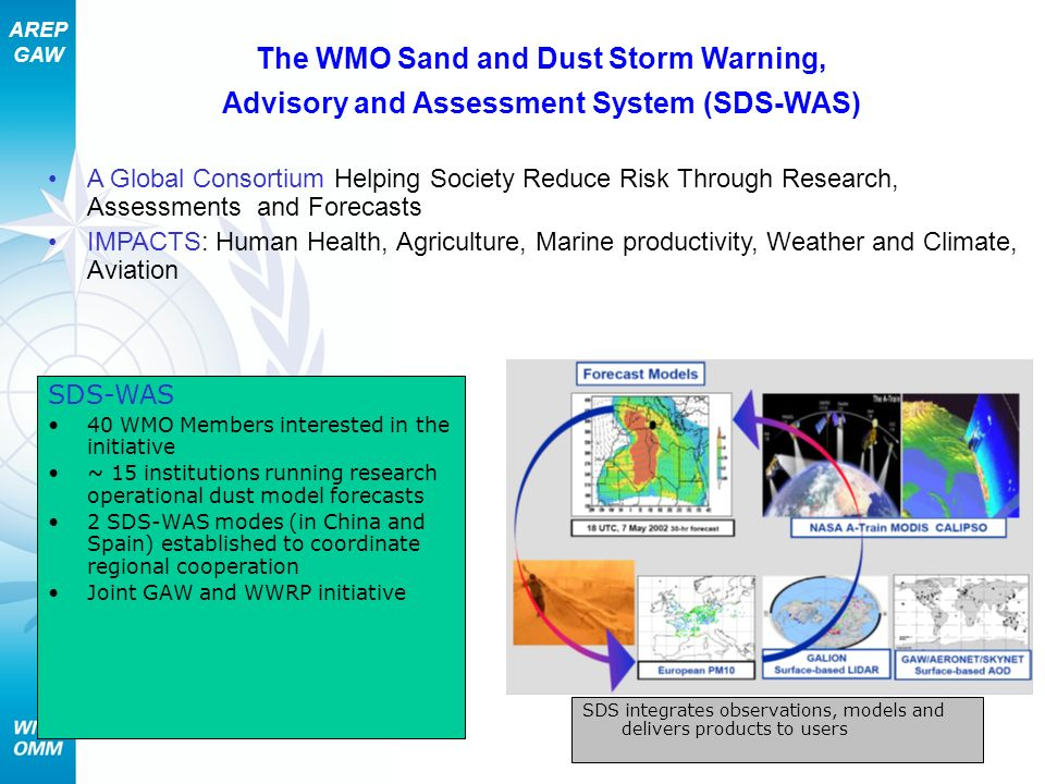 The WMO Sand and Dust Storm Warning,