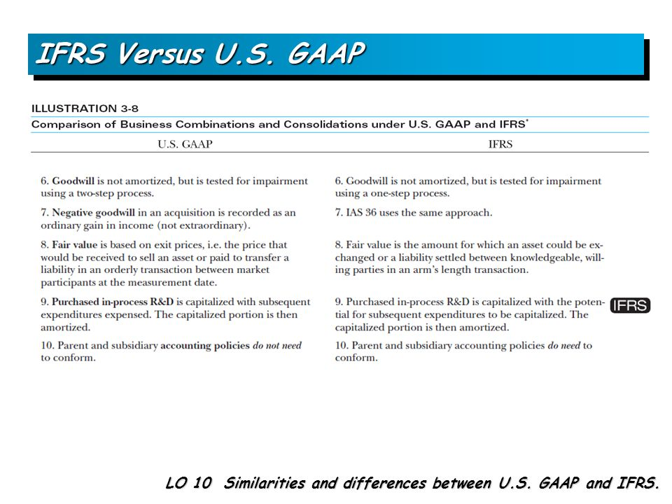 difference between ifrs and gaap pdf