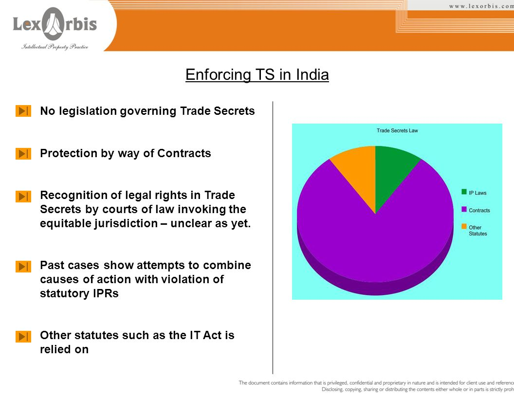 Enforcing TS in India No legislation governing Trade Secrets