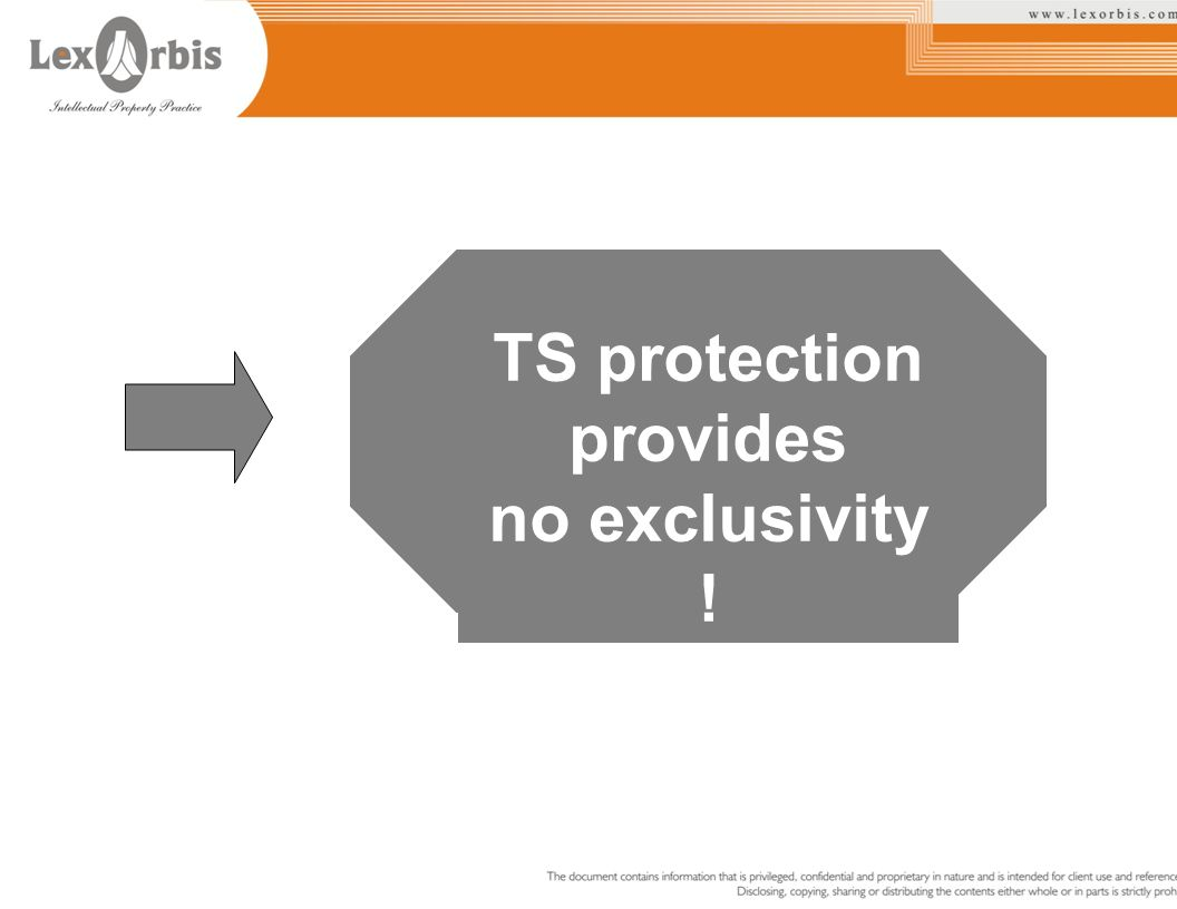 TS protection provides no exclusivity !
